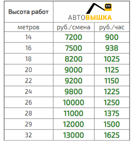 Москве работ стоимость часа в часов на билеты за сколько сдать